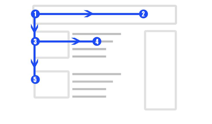 patrón de diseño web F
