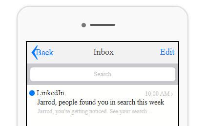 LinkedIn Personalization