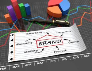 brand management Denver SEO company