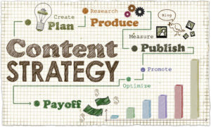 Denver SEO company content marketing strategy